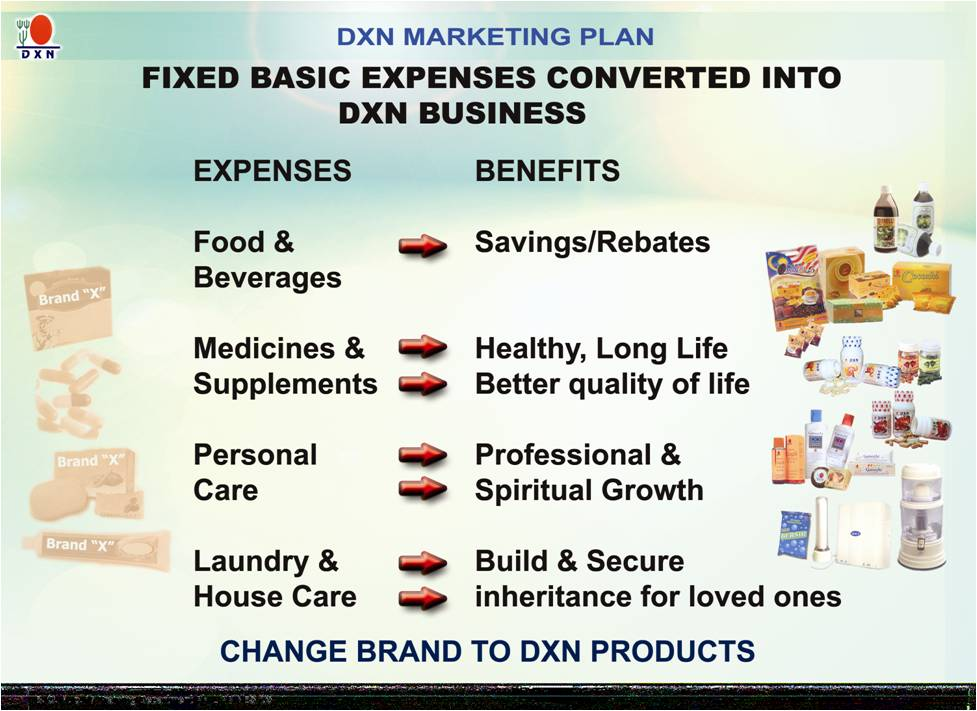Switch to DXN Health Products.